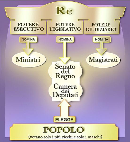 Chi siamo for Il parlamento italiano wikipedia